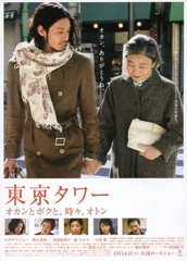Tokyo Tower: Mom and Me, and Sometimes Dad Image Cover